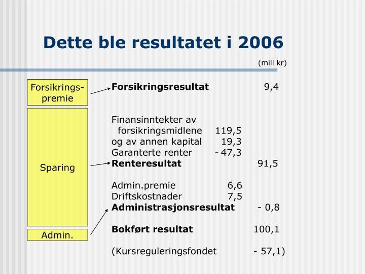 Dette ble resultatet i 2006