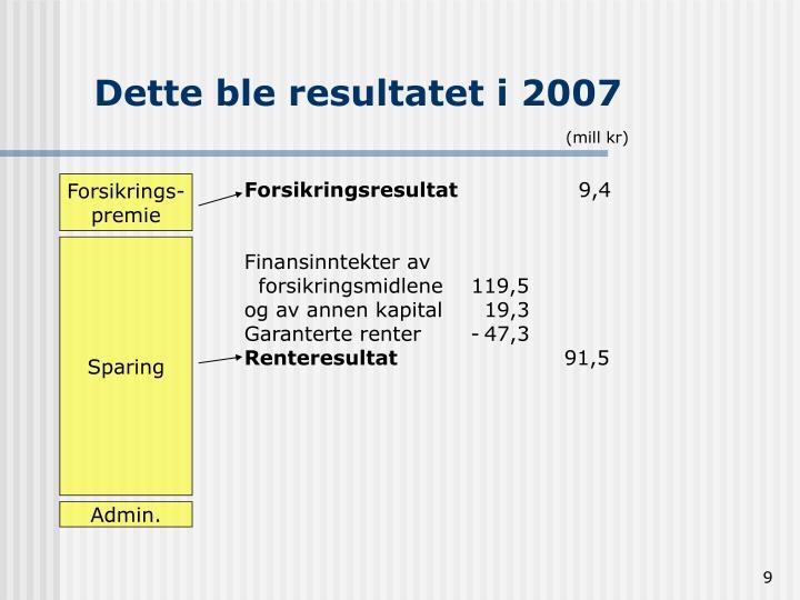 Dette ble resultatet i 2007
