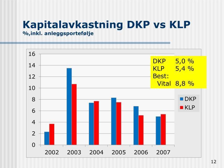 Kapitalavkastning DKP vs KLP