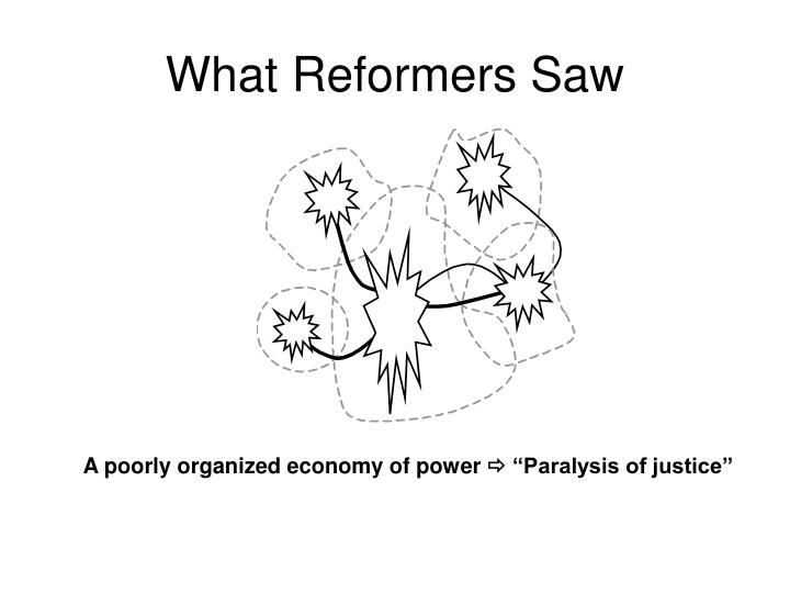 What Reformers Saw