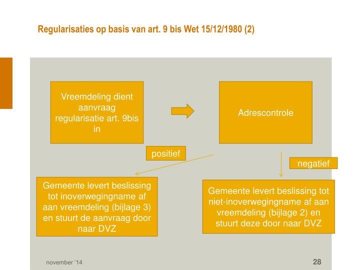 Regularisaties op basis van art. 9 bis Wet 15/12/1980 (2)