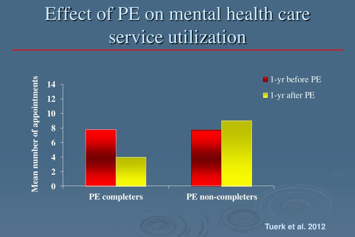 Effect of PE on mental health care service utilization