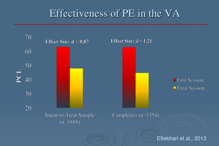 Effectiveness of PE in the VA