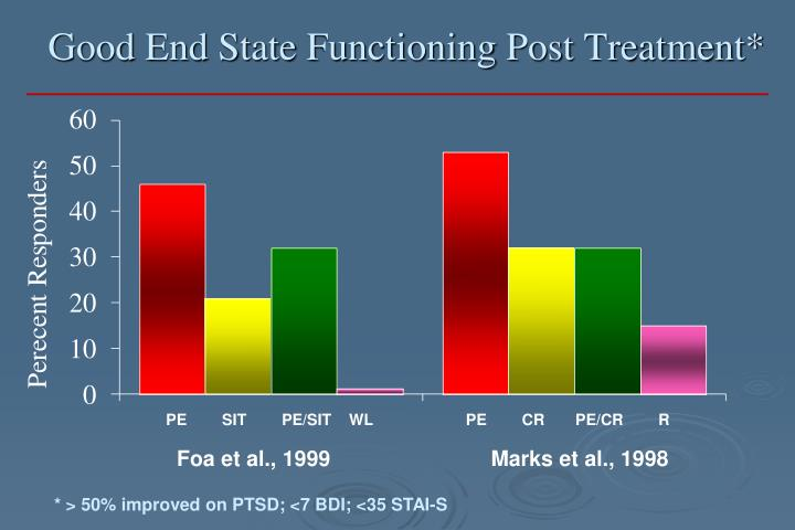 Good End State Functioning Post Treatment*