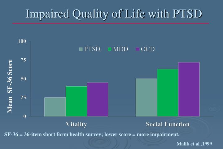 Impaired Quality of Life with PTSD