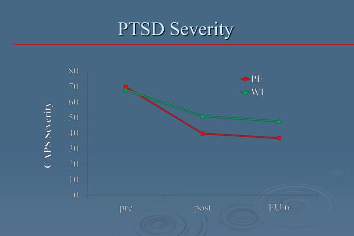 PTSD Severity