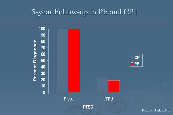 5-year Follow-up in PE and CPT