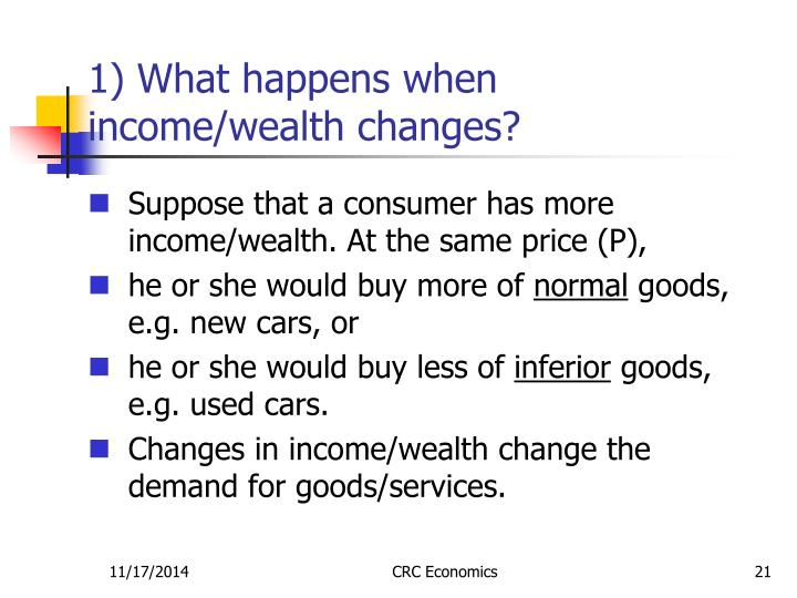 1) What happens when income/wealth changes?