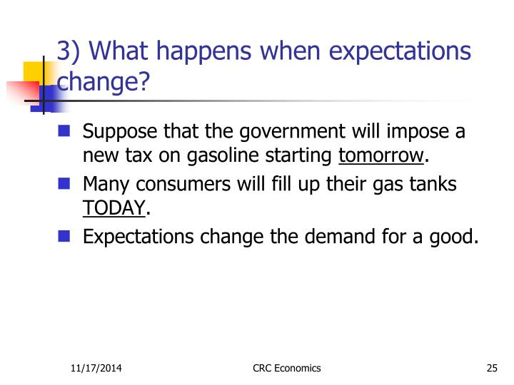 3) What happens when expectations change?