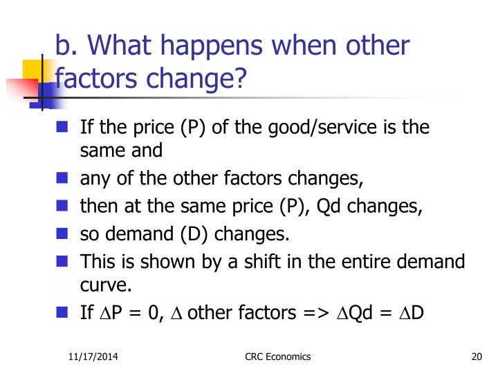 b. What happens when other factors change?