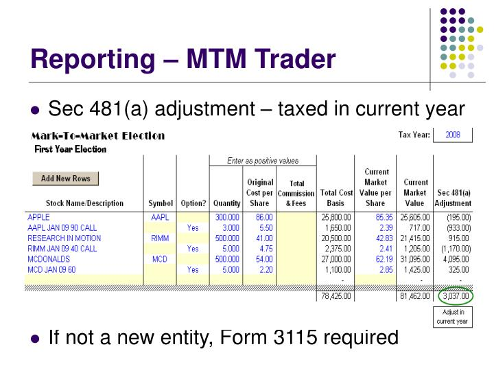 Reporting – MTM Trader