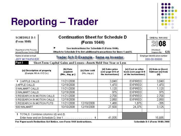 Reporting – Trader