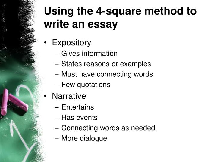 Using the 4-square method to write an essay