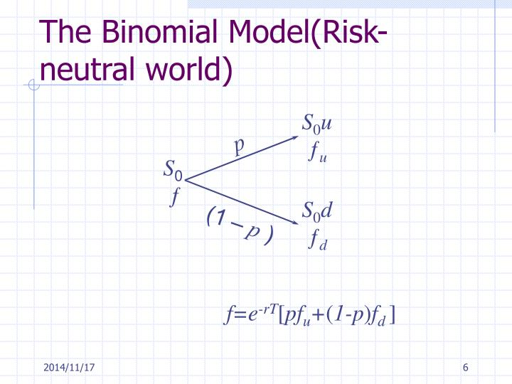 The Binomial Model(Risk-neutral world)