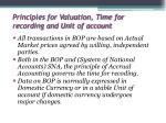 principles for valuation time for recording and unit of account