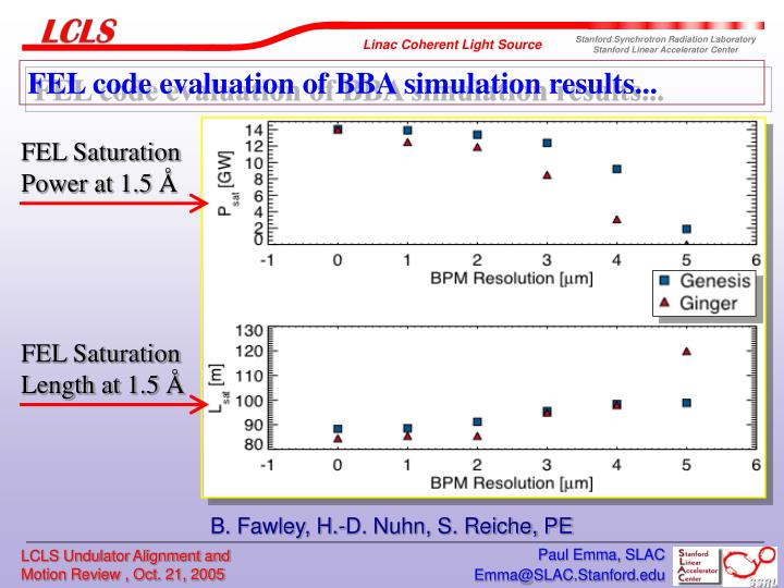 FEL code evaluation of BBA simulation results...