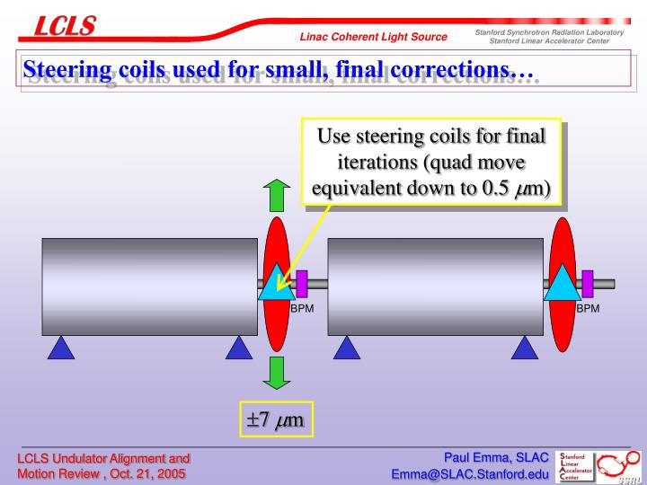 Steering coils used for small, final corrections…