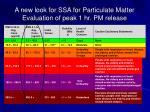 a new look for ssa for particulate matter evaluation of peak 1 hr pm release