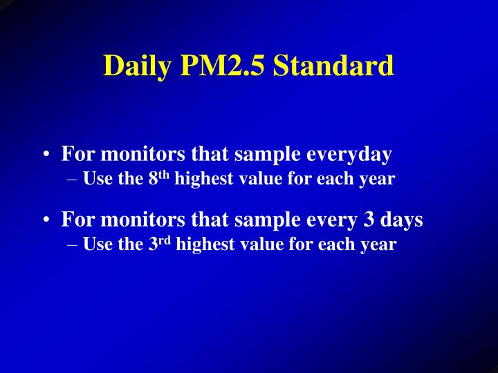 Daily PM2.5 Standard