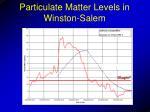 particulate matter levels in winston salem