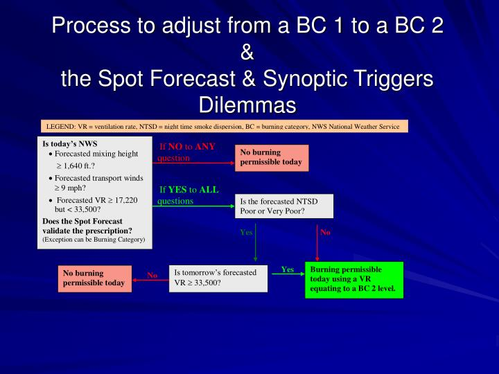 Process to adjust from a BC 1 to a BC 2