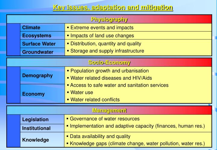 Key issues, adaptation and mitigation