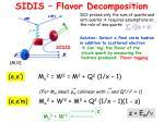 sidis flavor decomposition