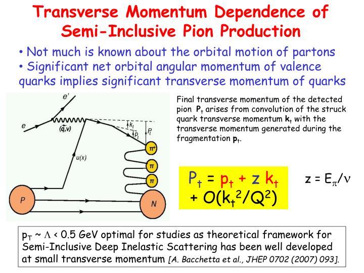 Transverse Momentum Dependence of Semi-Inclusive Pion Production