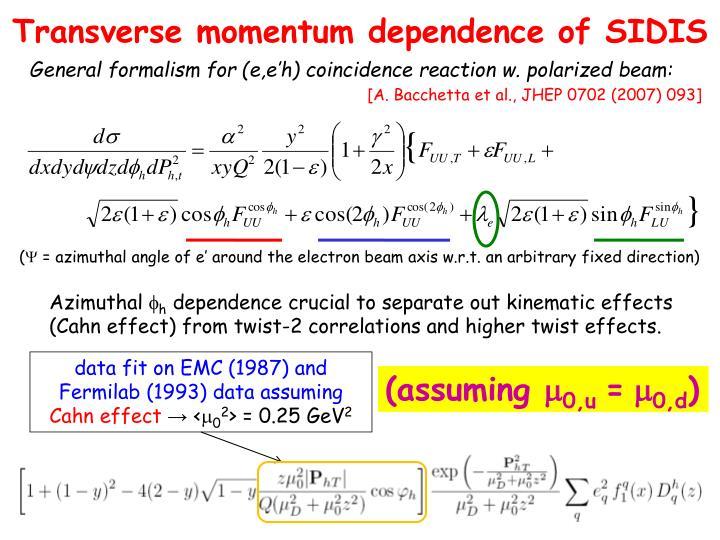 Transverse momentum dependence of SIDIS