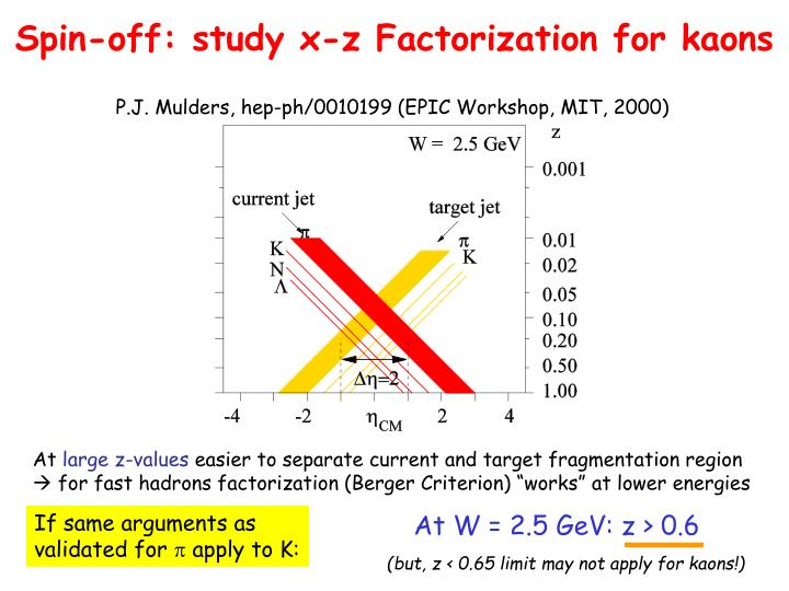 Spin-off: study x-z Factorization for kaons