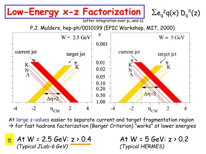 Low-Energy x-z Factorization