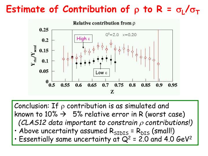 Estimate of Contribution of
