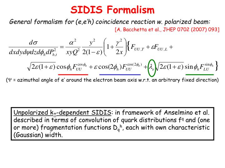 SIDIS Formalism