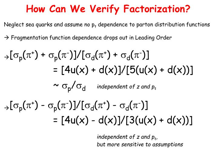 How Can We Verify Factorization?