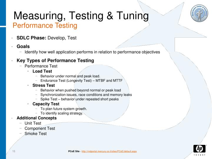 Measuring, Testing & Tuning