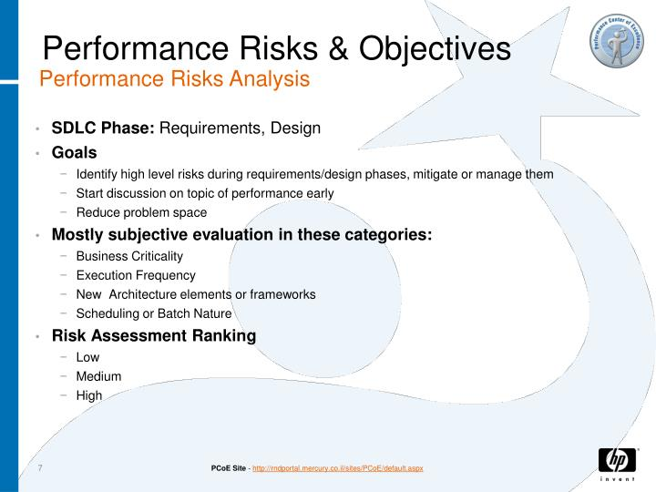 Performance Risks & Objectives