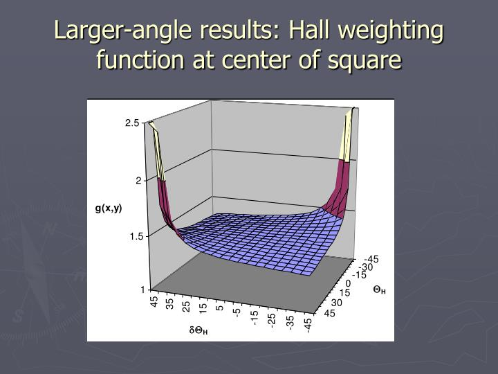 Larger-angle results: Hall weighting function at center of square