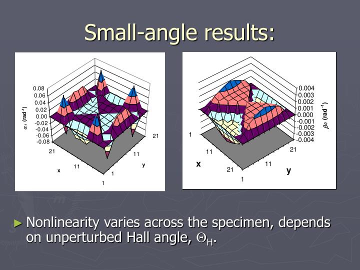 Small-angle results: