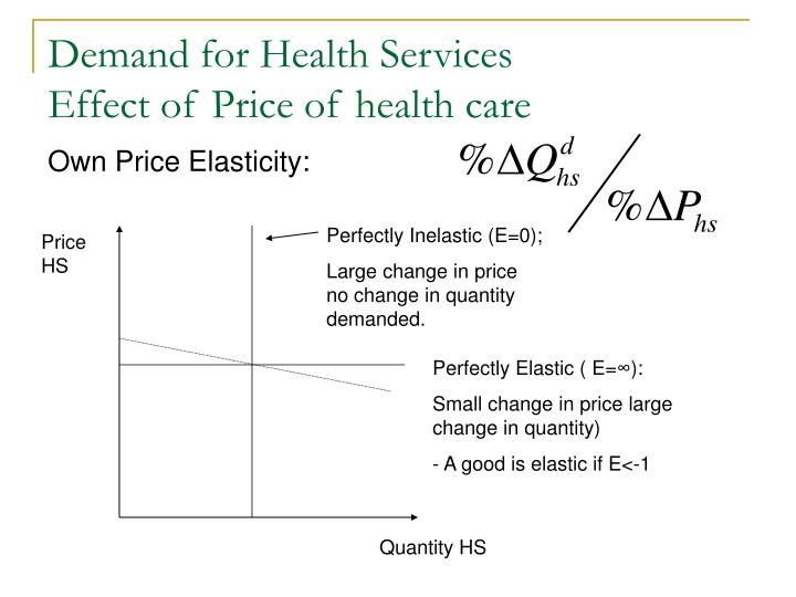 Demand for Health Services