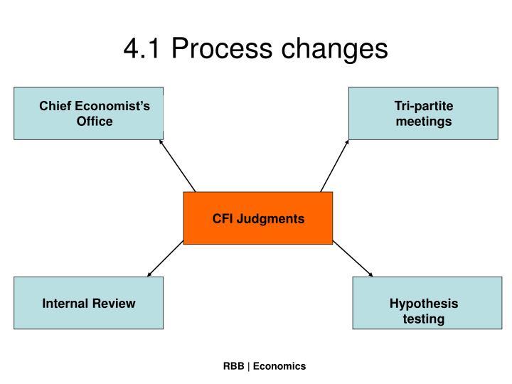 4.1 Process changes