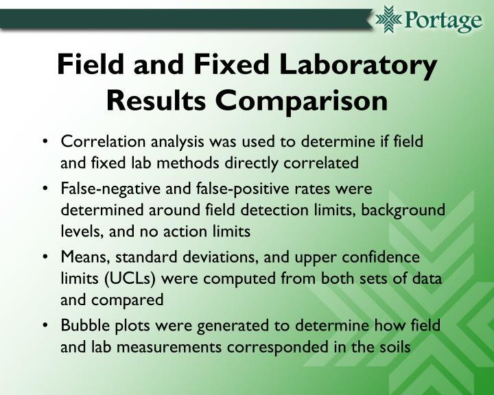 Field and Fixed Laboratory Results Comparison