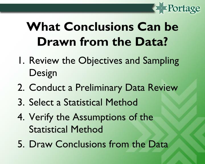 What Conclusions Can be Drawn from the Data?
