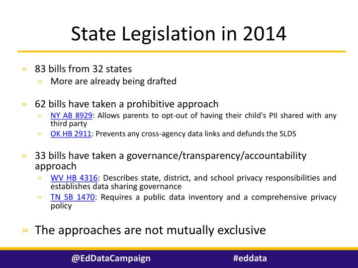 State Legislation in 2014
