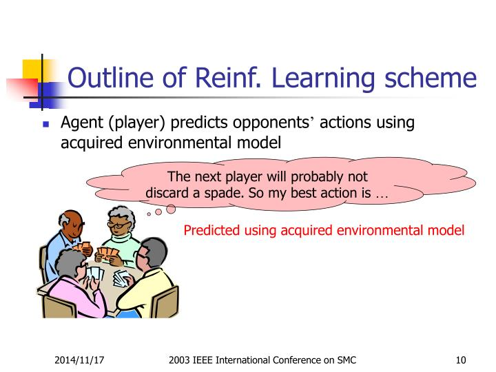 Outline of Reinf. Learning scheme