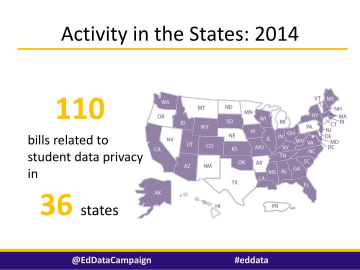 Activity in the States: 2014