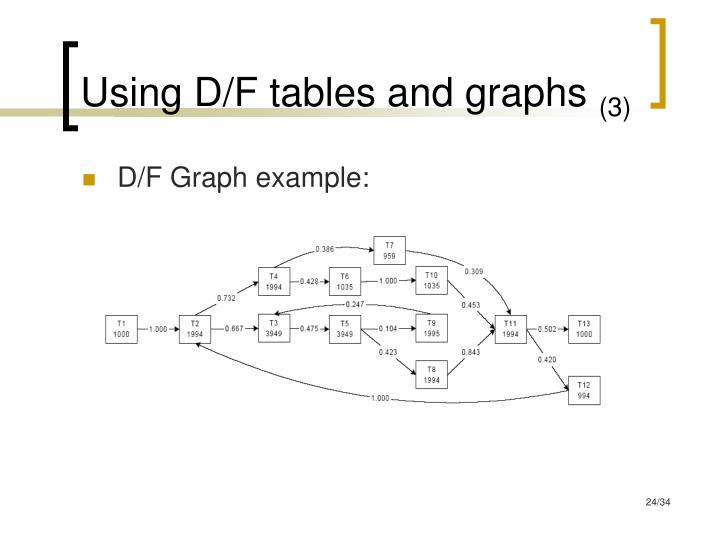 Using D/F tables and graphs