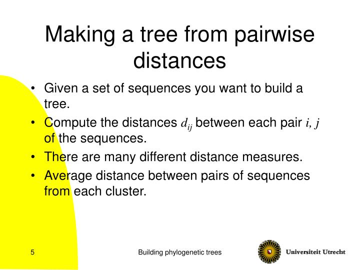 Making a tree from pairwise distances