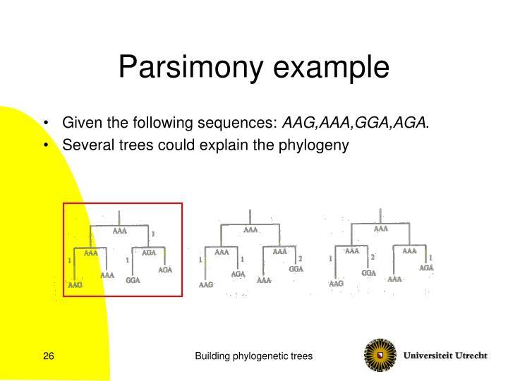Parsimony example