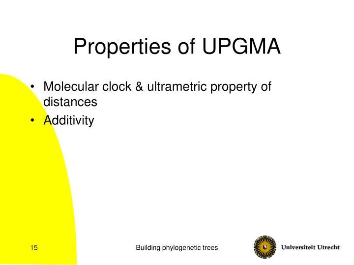 Properties of UPGMA