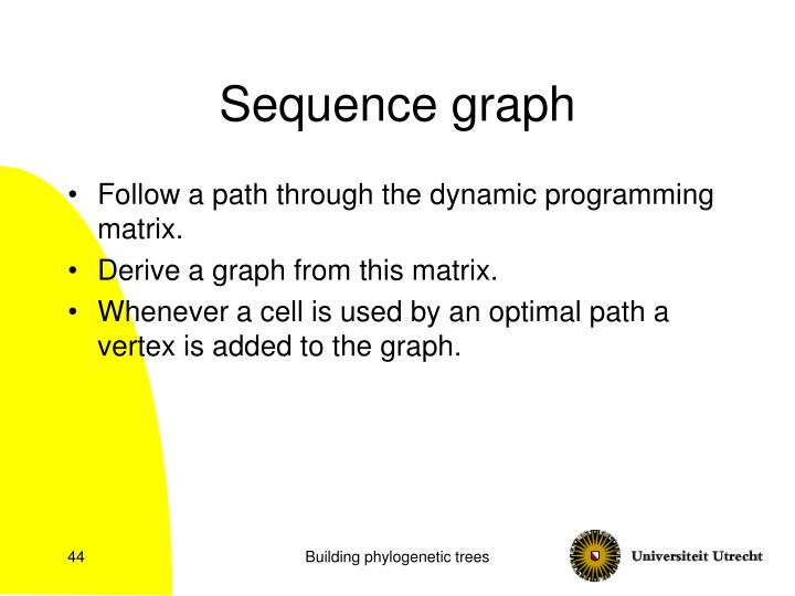 Sequence graph
